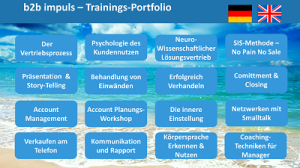 b2b Trainings-Portfolio  2016 thumb