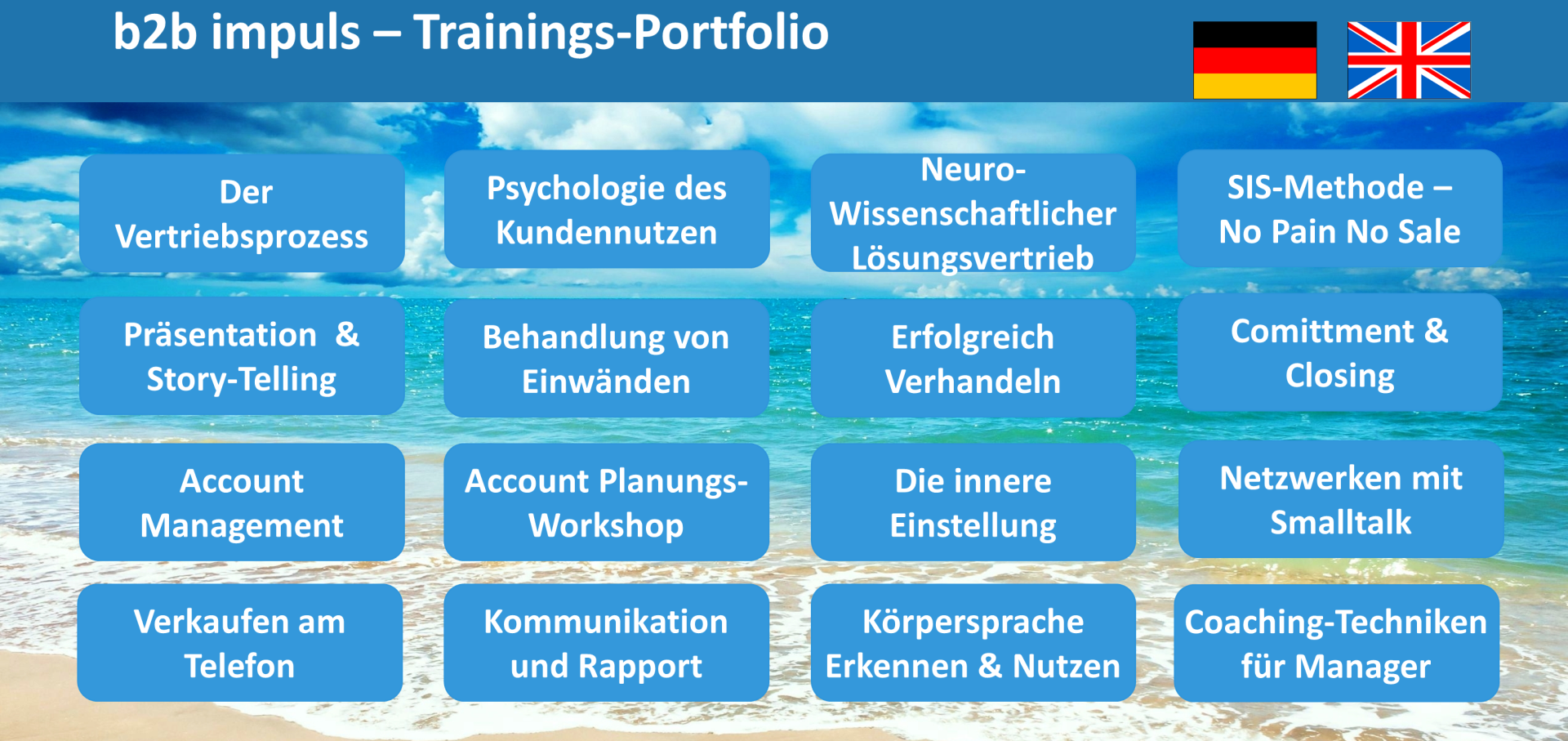 b2b impuls–Trainings-Portfolio