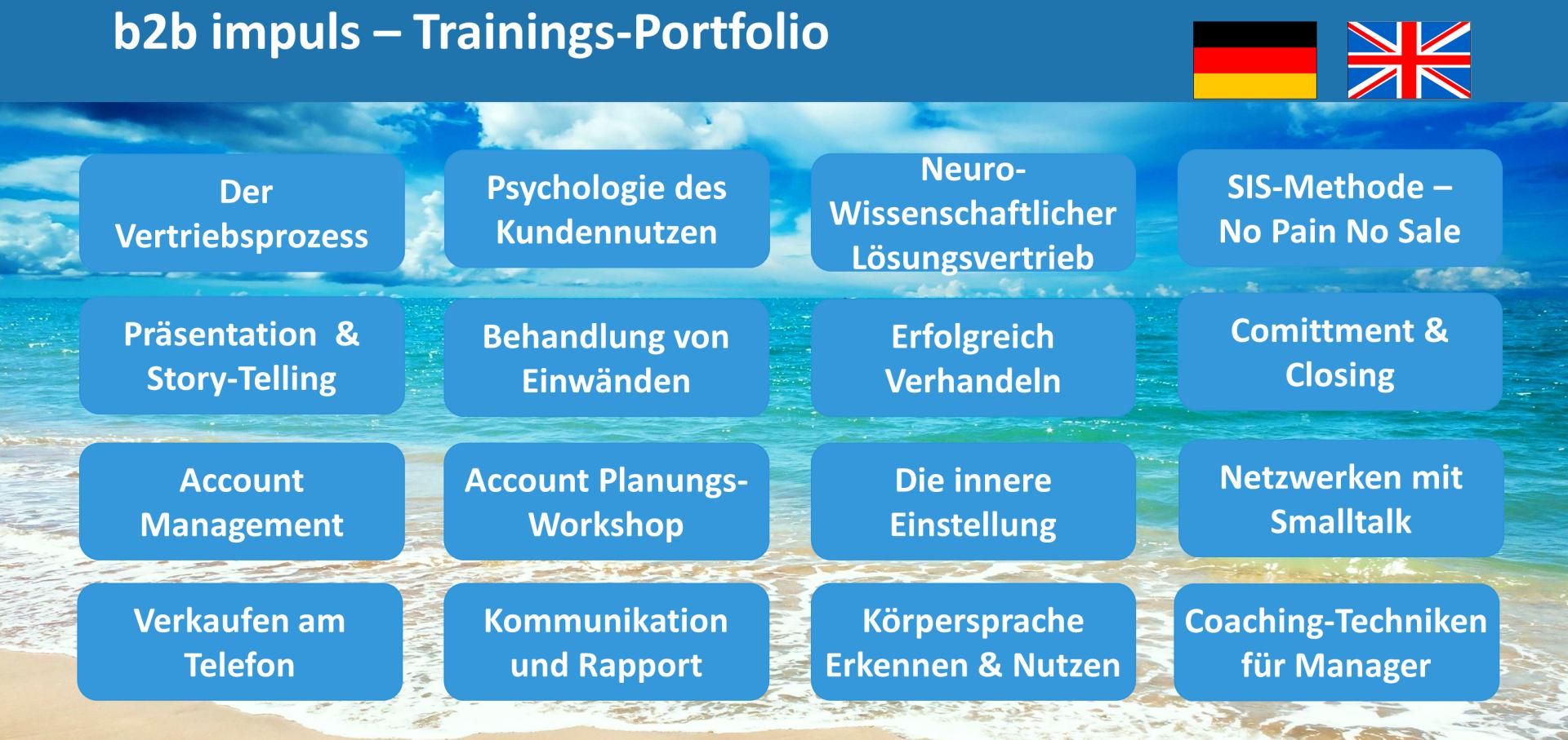 b2b impuls–Trainings-Portfolio